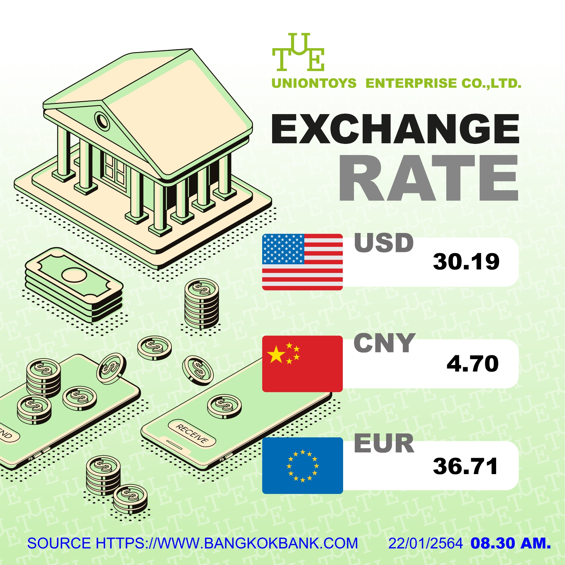 Uniontoys Currency Exchange - 22-01-2021