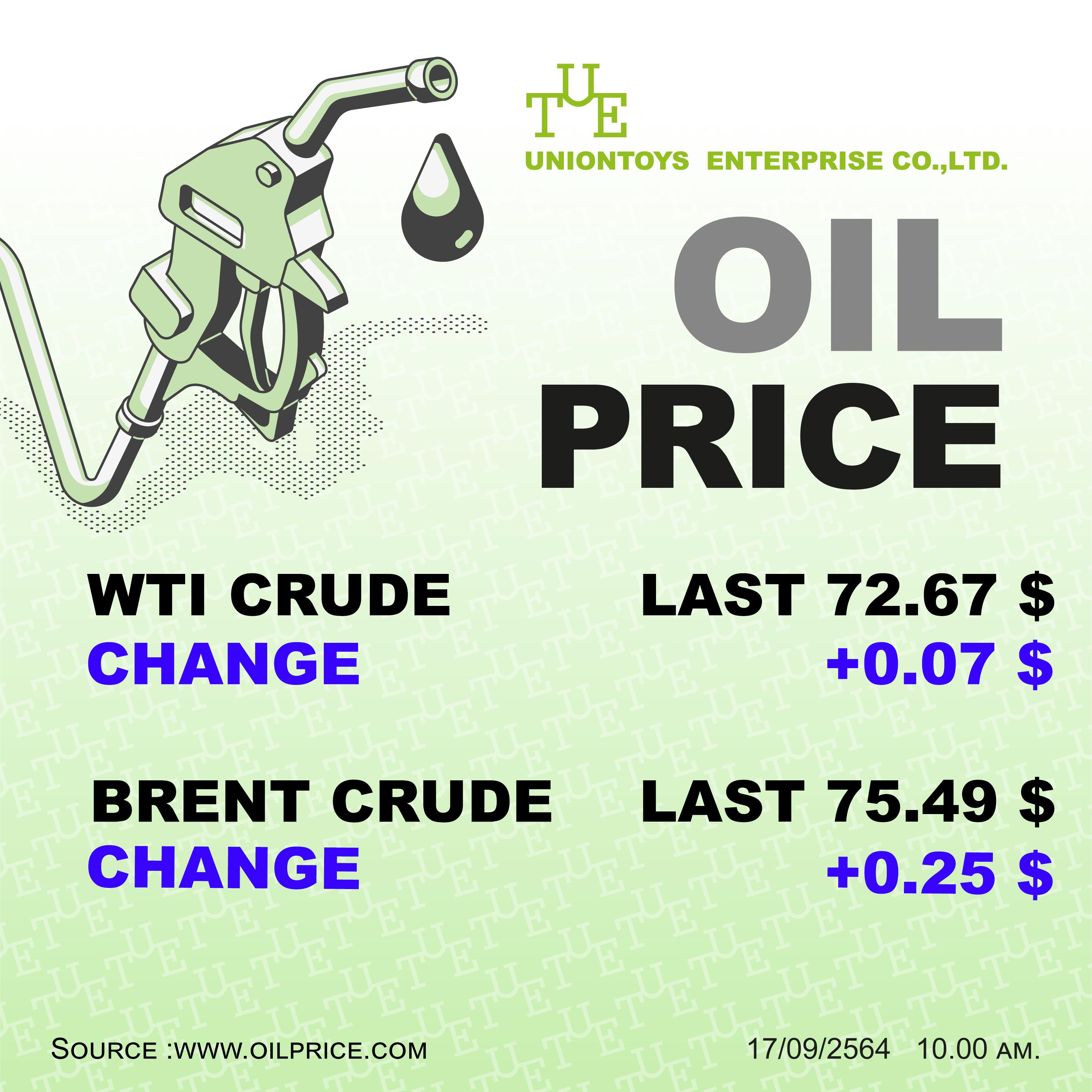 Uniontoys Oil Price Update - 19-09-2021