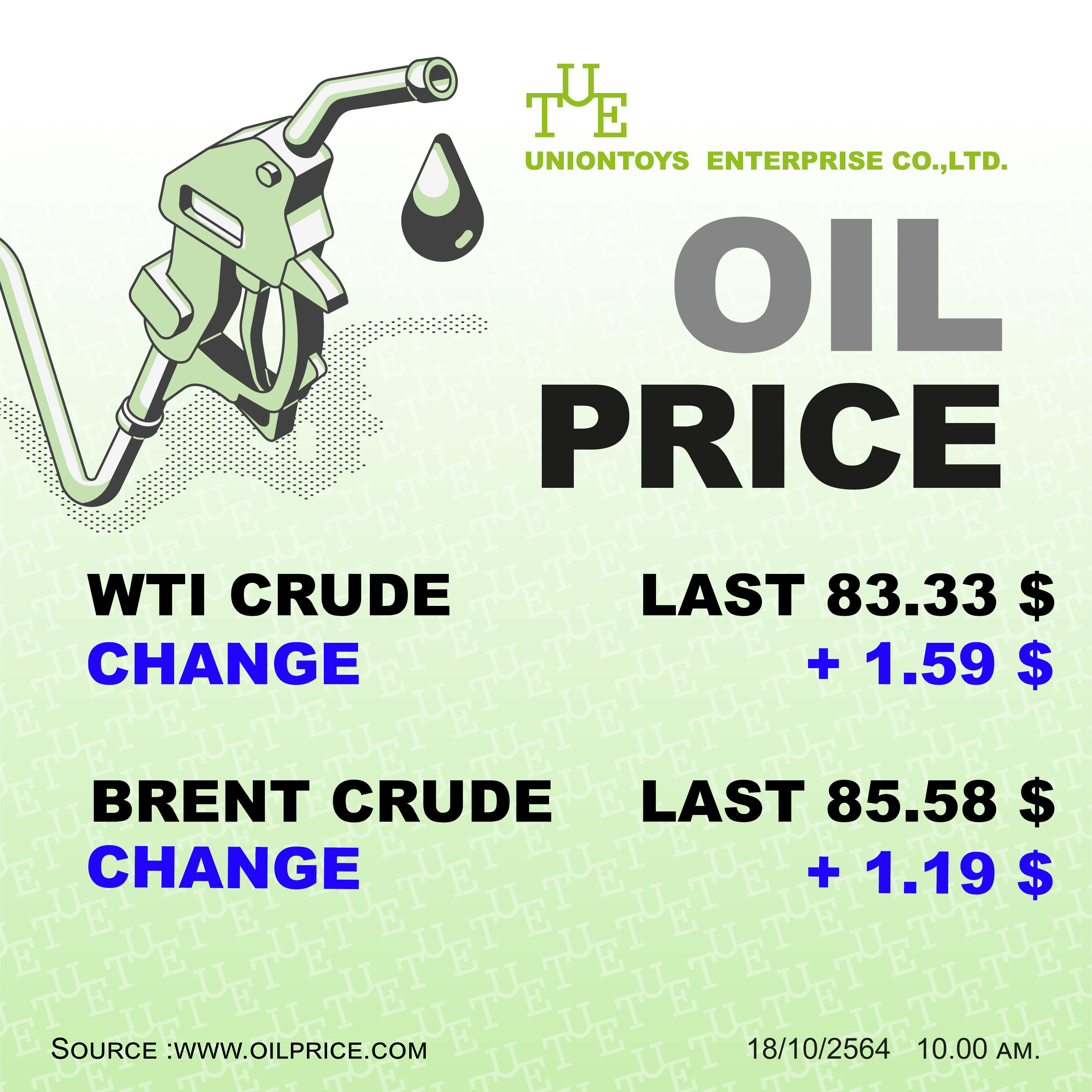 Uniontoys Oil Price Update - 18-10-2021
